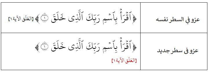 أمثلة تخريج الآيات